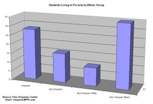 hmprstudentspovertys.jpg